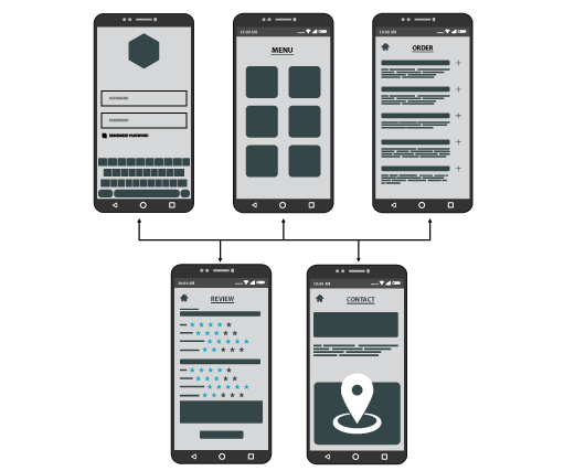 Design the sketch layout and make the wireframe