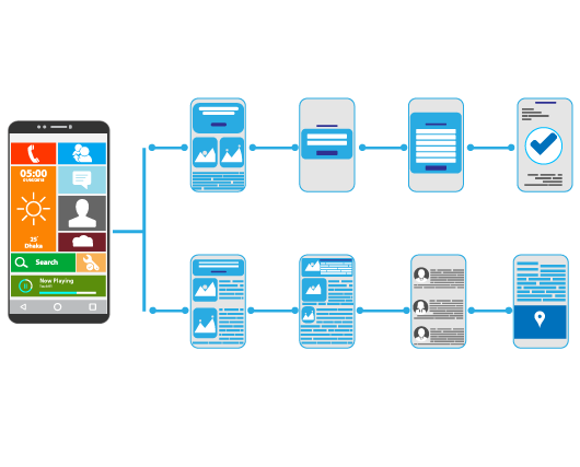 Create the app flow – that make story sense of app